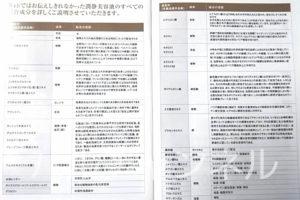潤静-コンセプトブック成分表